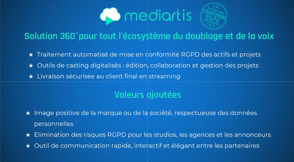 RGPD Audio médiartis